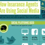 how insurance agents are using social media